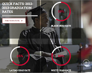 Schott Report on Public Education and Black Males