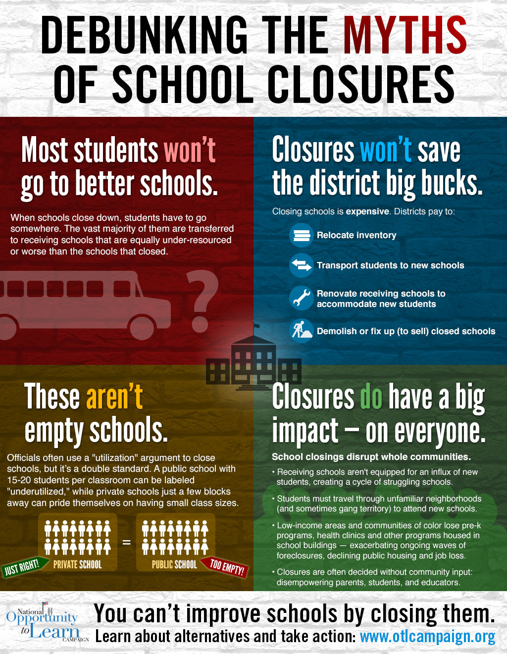 Myths of School Closures