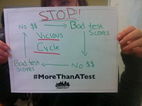 Students Against High-Stakes Testing
