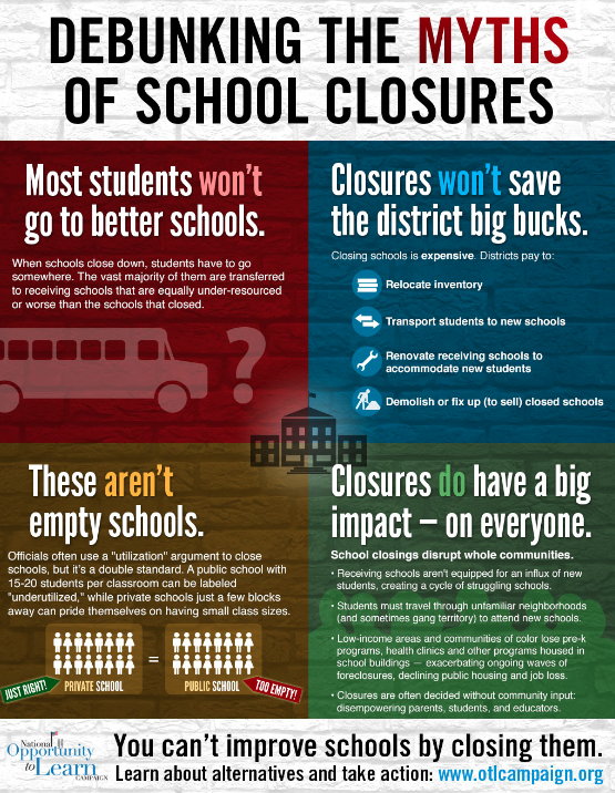 Debunking the Myths of School Closures